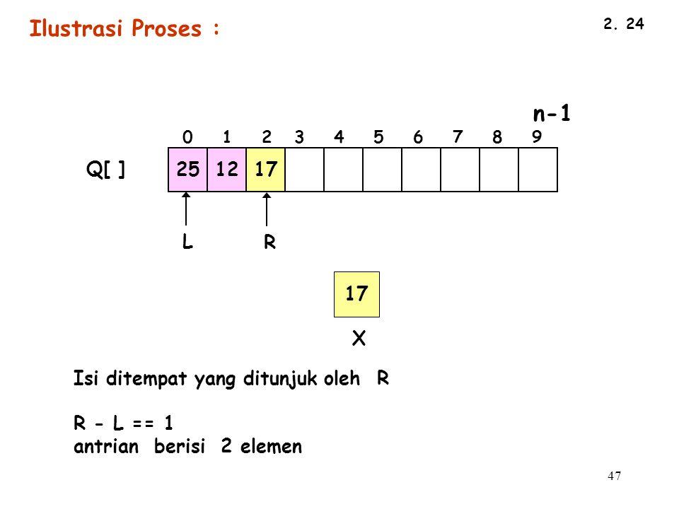 Ilustrasi Proses : 25 12 17 Q[ ] L R 17 X